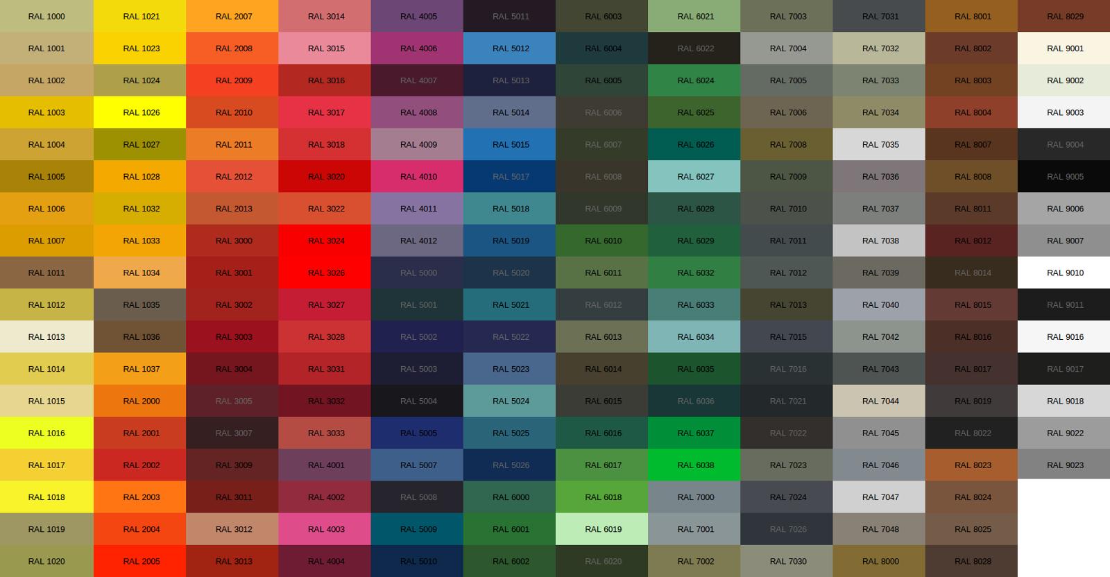 bramy-kolory-ral-lezajsk